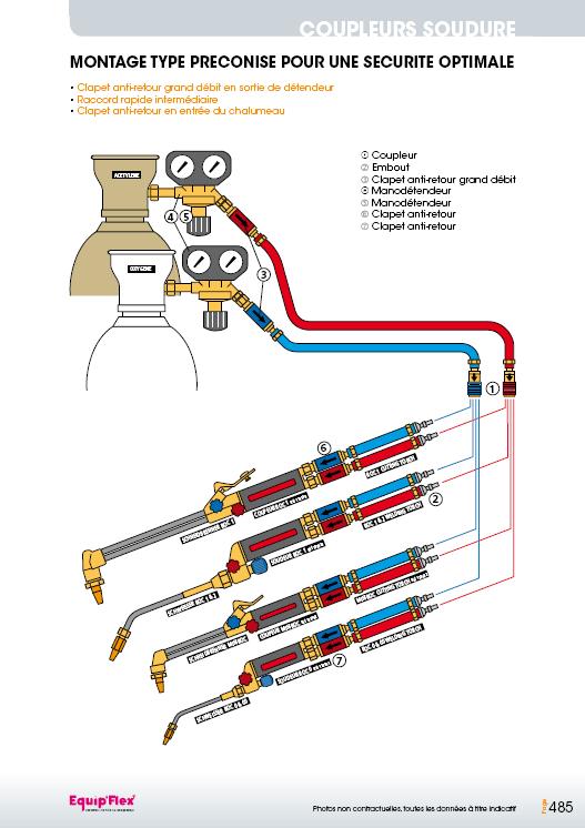 Préconisation de montage Type 1