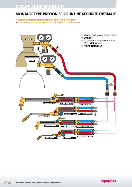 Préconisation de montage Type 2