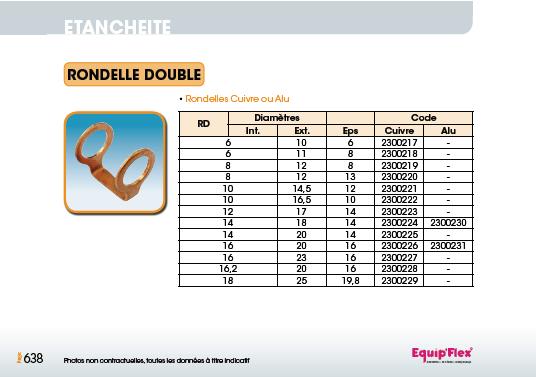 Rondelle double