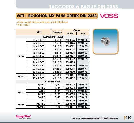 Raccords a bague DIN 2353 bouchon six pans creux VSTI
