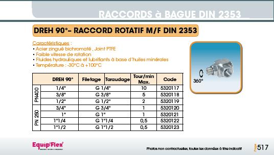 Raccords à bague DIN 2353 rotatif mâle femelle 90° DREH 90°