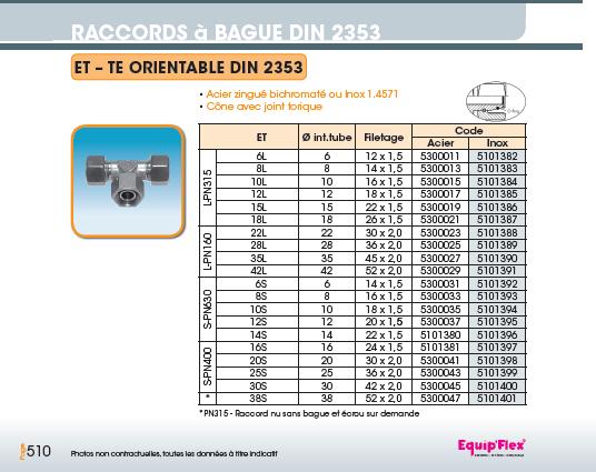 Raccords à bague DIN 2353 TE orientable DIN 2353