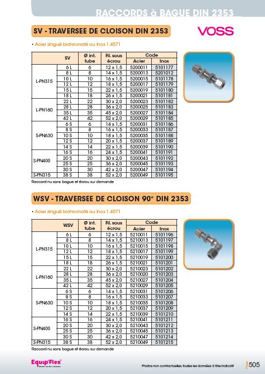 Raccords à bague DIN 2353 traversée de cloison et traversée de cloison 90°