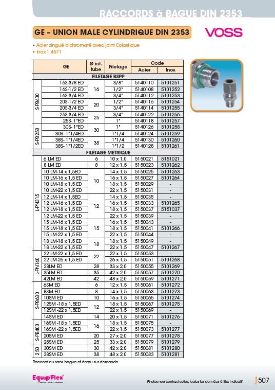 Raccords à bague DIN 2353 union mâle cylindrique BSPP et métrique
