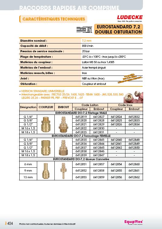 Raccords rapides air comprime EUROSTANDARD 7,2 mm double obturation