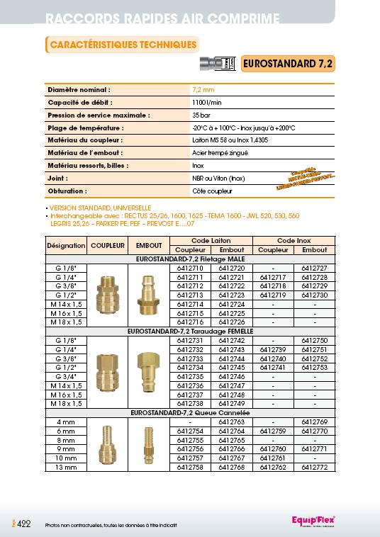 Raccords rapides air comprime EUROSTANDARD 7,2 mm