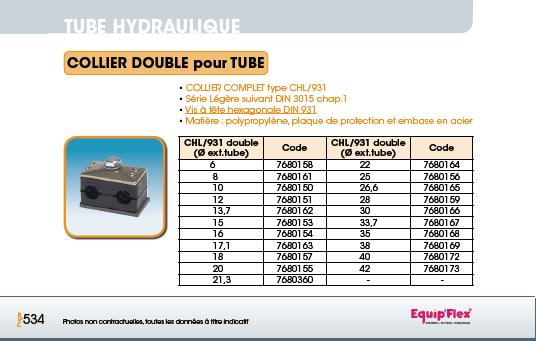 Tube hydraulique gaz collier double CHL 931