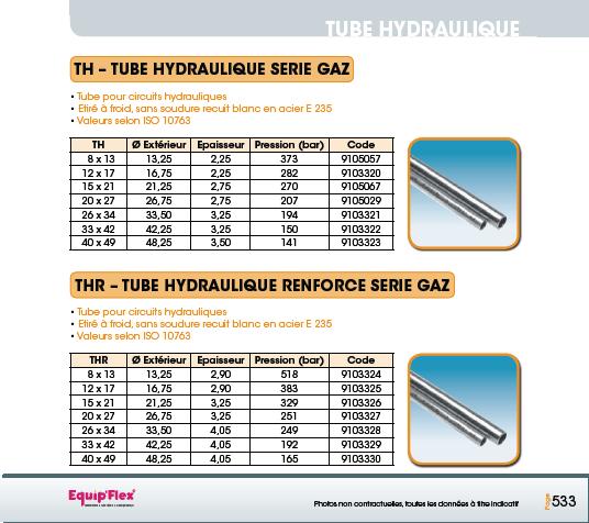 Tube hydraulique Tube hydraulique série gaz