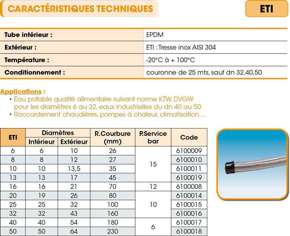 EPDM Tressé Inox. Applications : - Eau potable qualité alimentaire suivant norme KTW, DVGW pour les diamètres 6 au 32, eaux industrielles - Raccordement chaudières, pompes à chaleur, climatisation